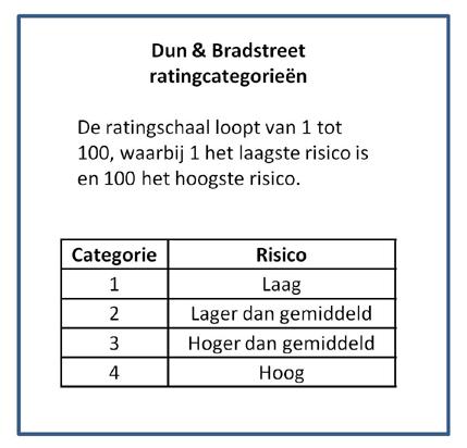 Rating_categorieen_DNB_okt2013